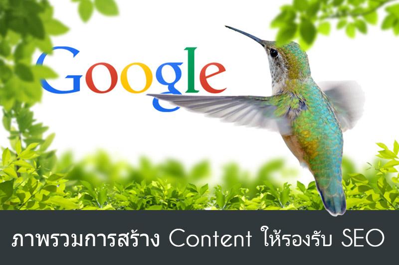 การสร้าง-Content-ให้รองรับ-SEO